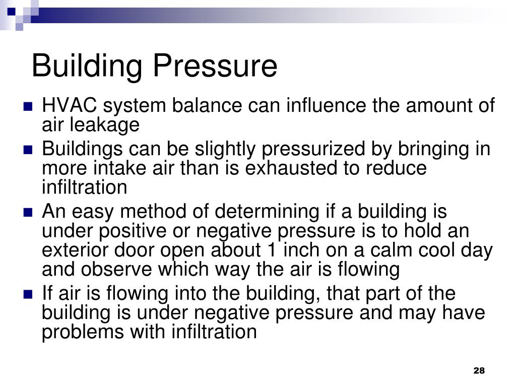 Building Pressure