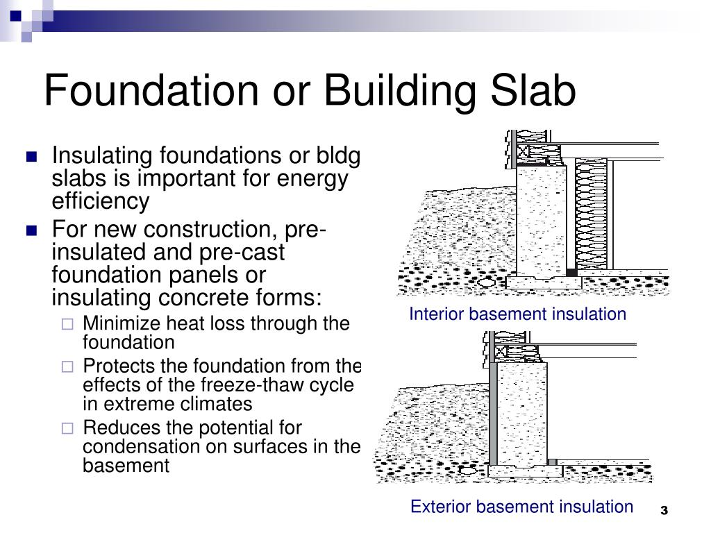Foundation or Building Slab