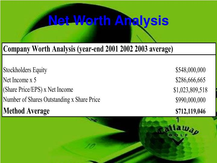 Callaway Golf Company Case Analysis