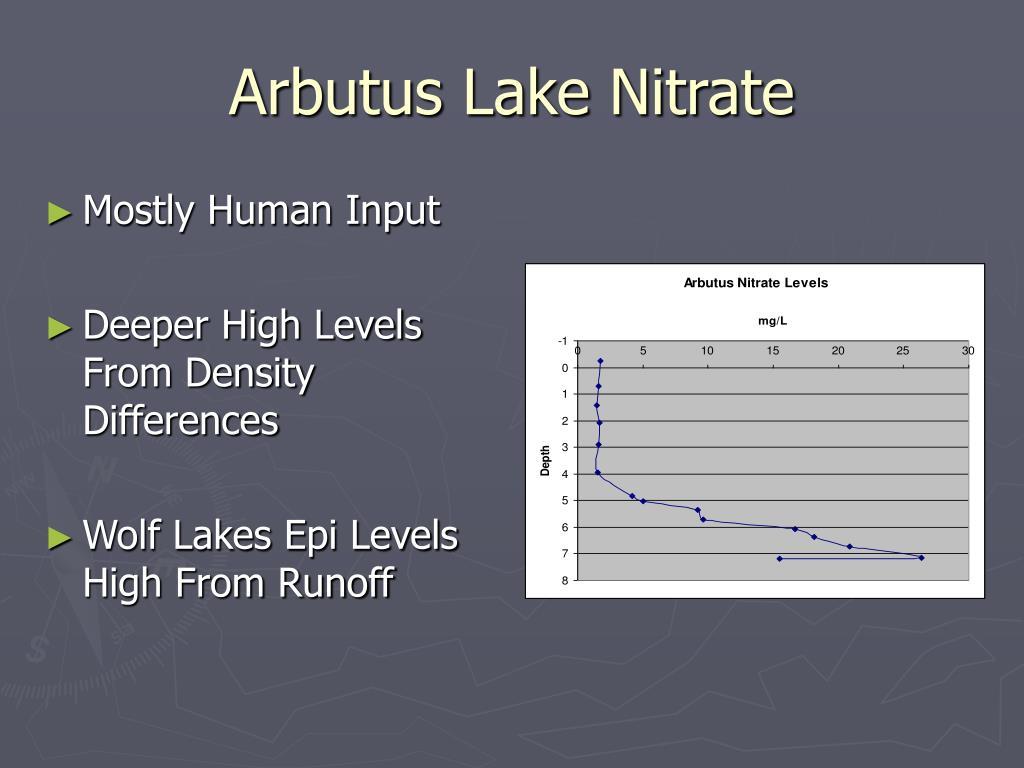 Arbutus Lake Nitrate