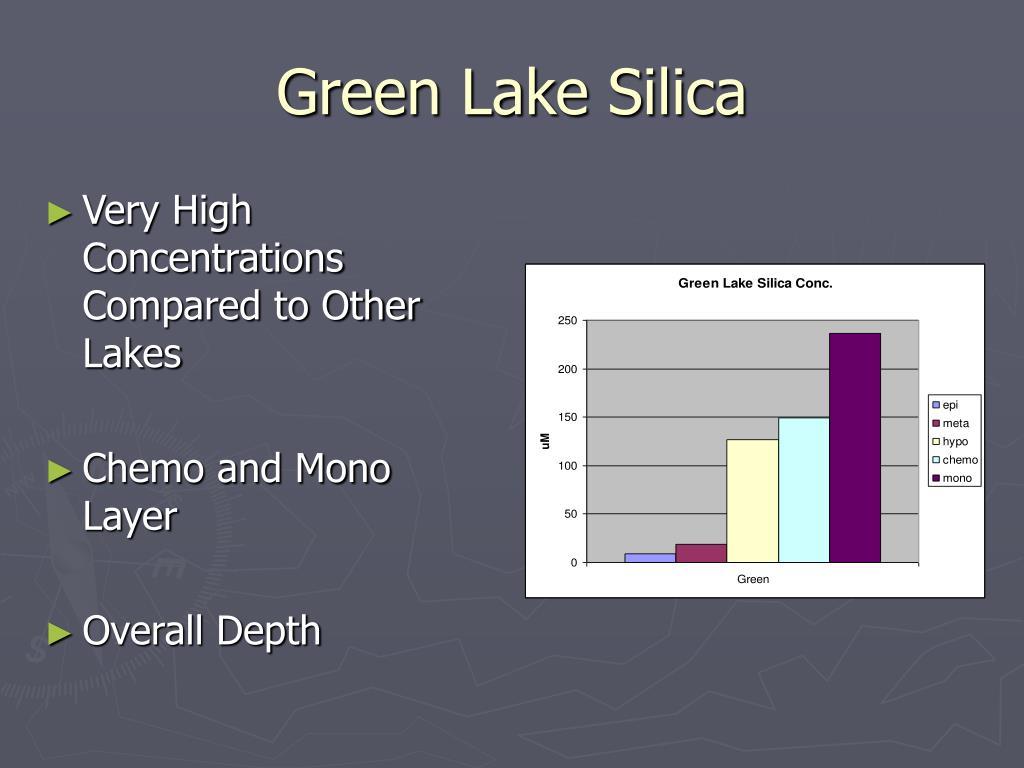 Green Lake Silica