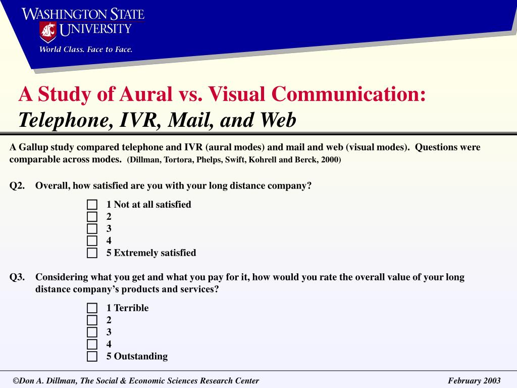 A Study of Aural vs. Visual Communication: