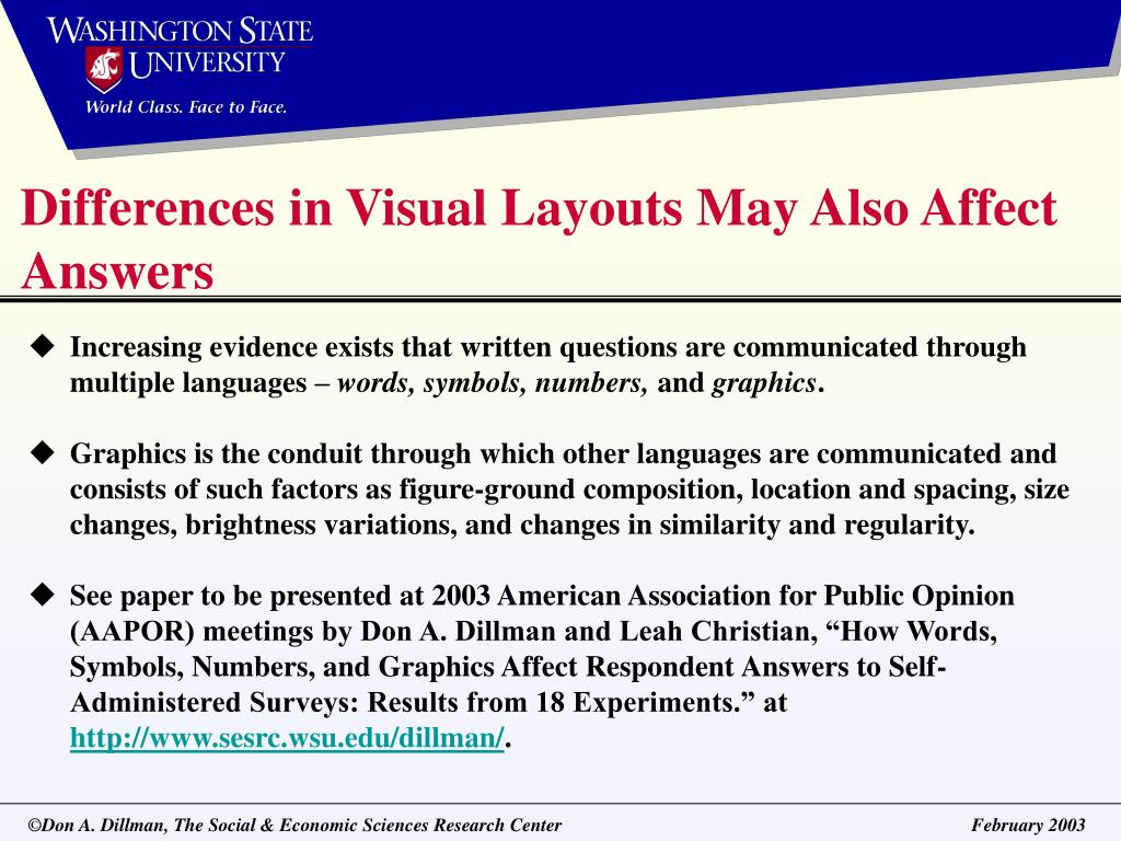 Differences in Visual Layouts May Also Affect Answers