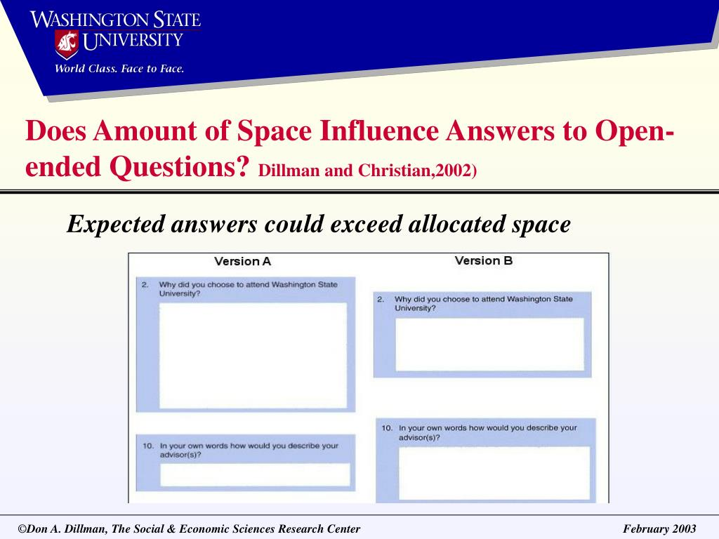 Does Amount of Space Influence Answers to Open-ended Questions?