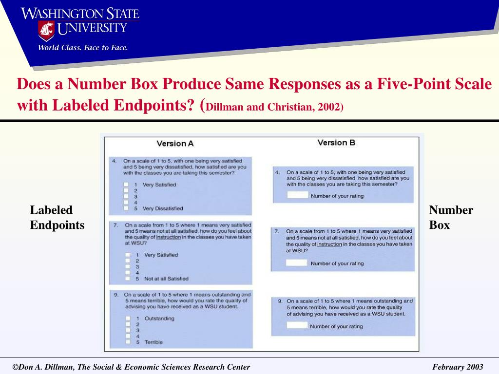 Does a Number Box Produce Same Responses as a Five-Point Scale with Labeled Endpoints?