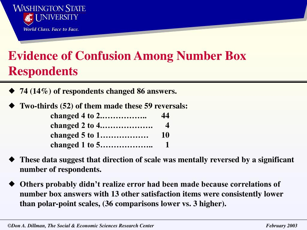 Evidence of Confusion Among Number Box Respondents