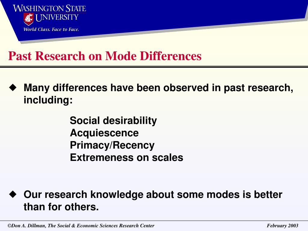 Past Research on Mode Differences
