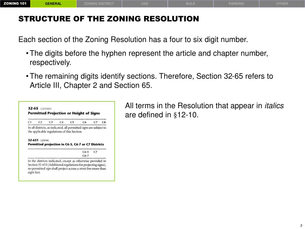 ZONING 101