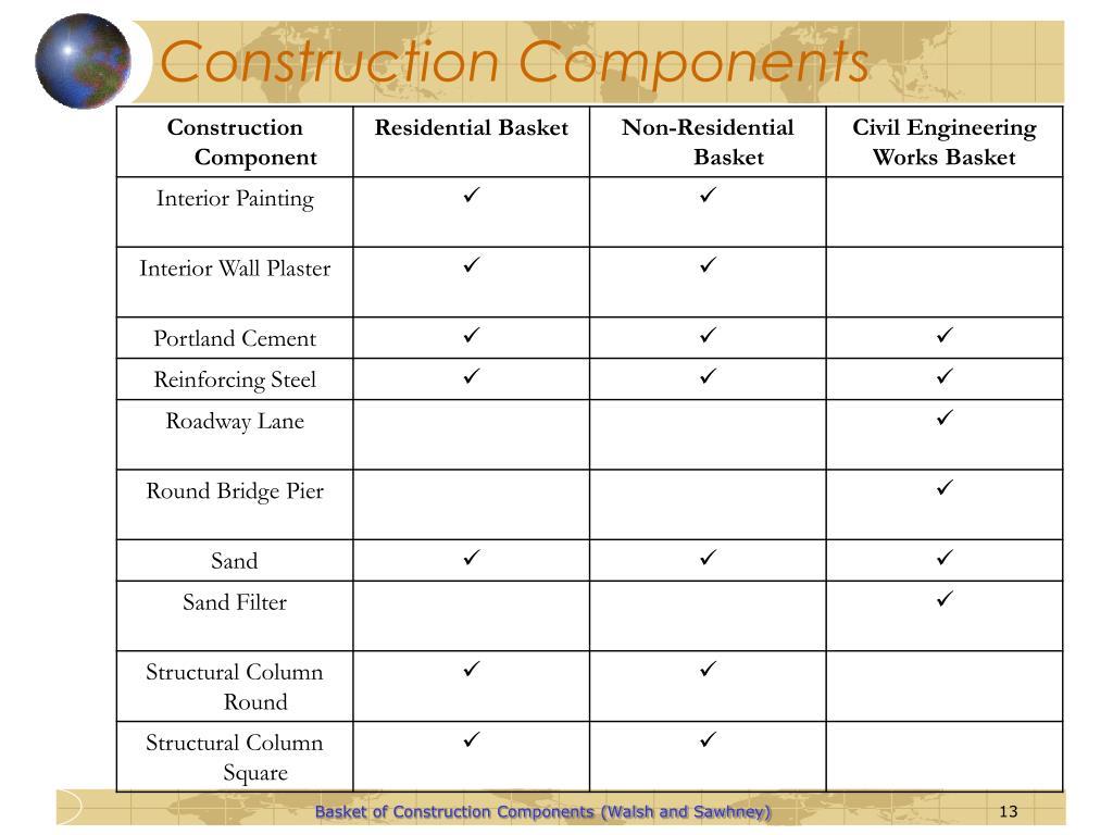 Construction Components