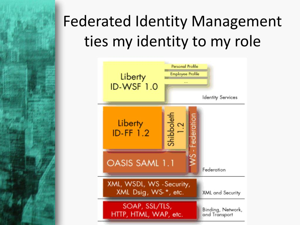 Federated Identity Management ties my identity to my role