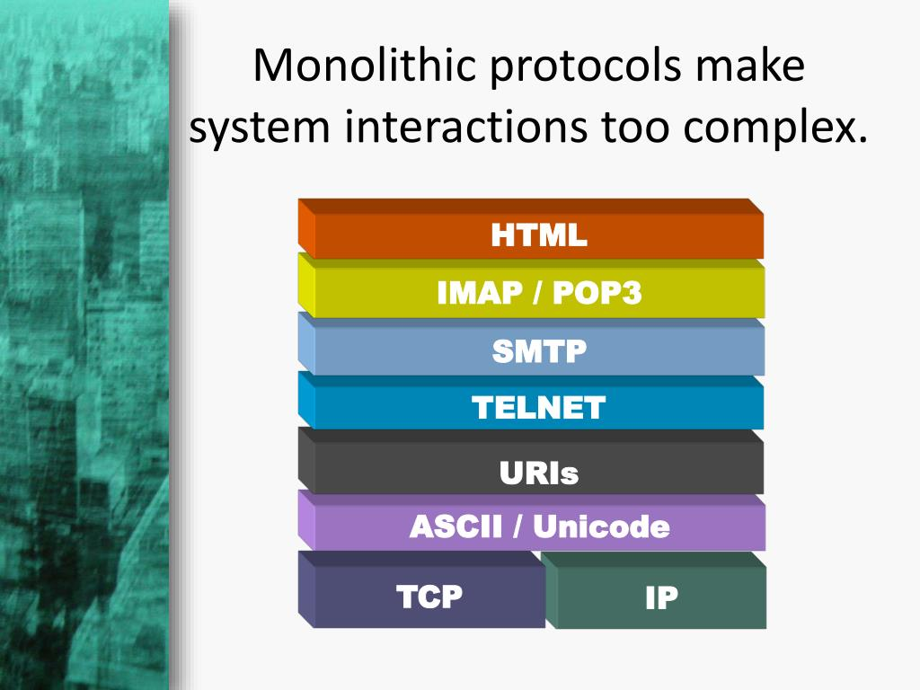 Monolithic protocols make system interactions too complex.