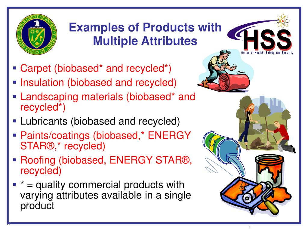 Examples of Products with Multiple Attributes