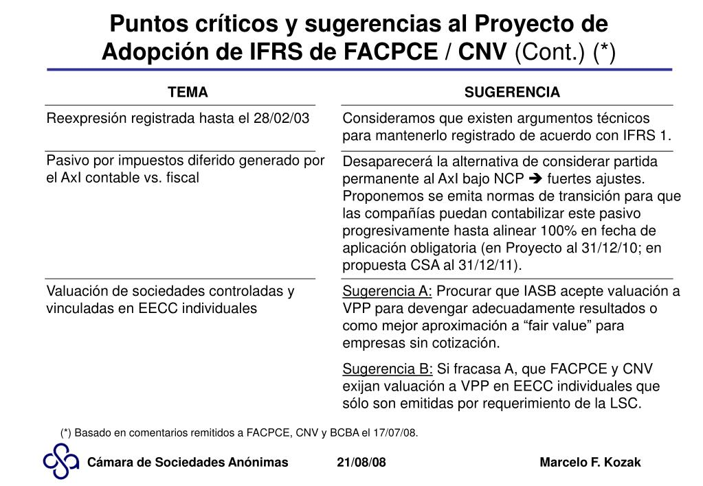 Puntos críticos y sugerencias al Proyecto de Adopción de IFRS de FACPCE / CNV