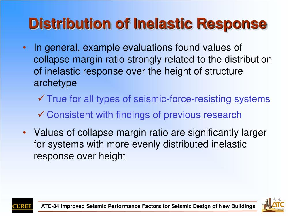 Distribution of Inelastic Response