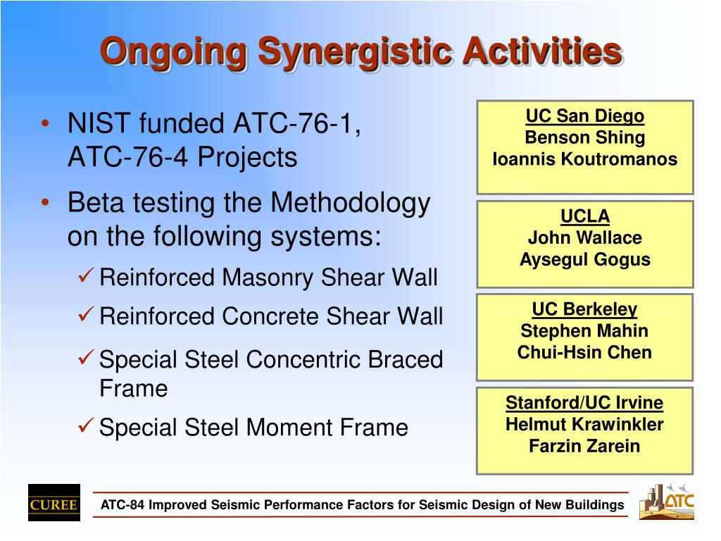 Ongoing Synergistic Activities