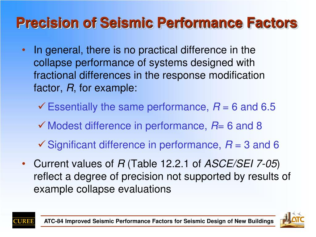 Precision of Seismic Performance Factors