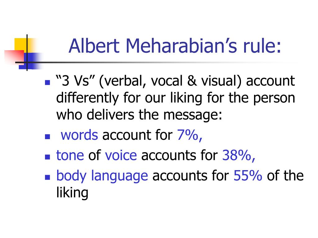 Albert Meharabian's rule: