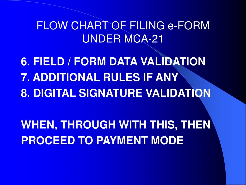 FLOW CHART OF FILING e-FORM