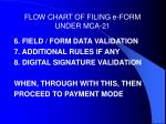 flow chart of filing e form under mca 2113