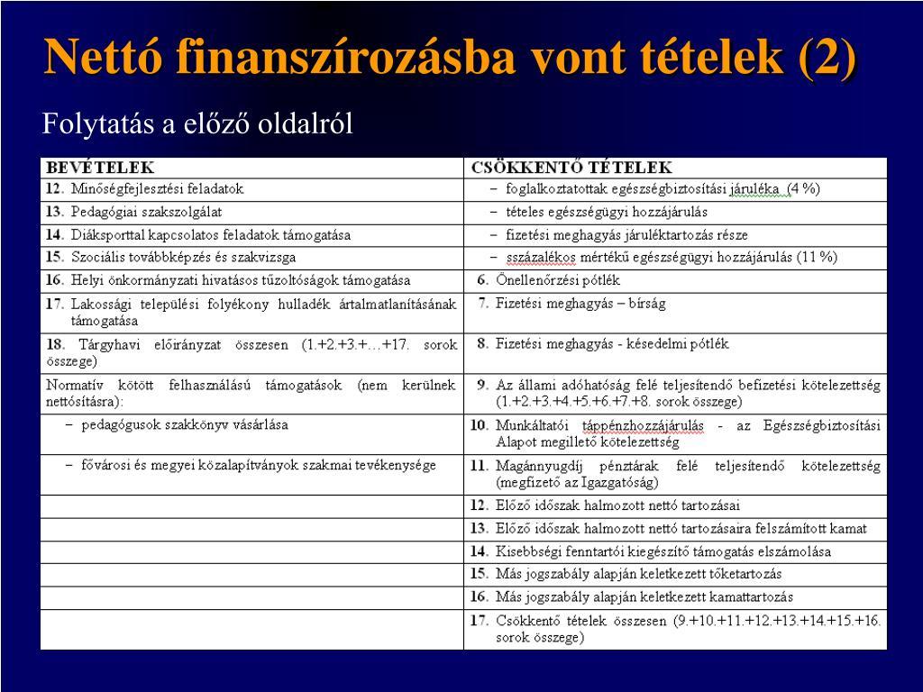 Nettó finanszírozásba vont tételek (2)