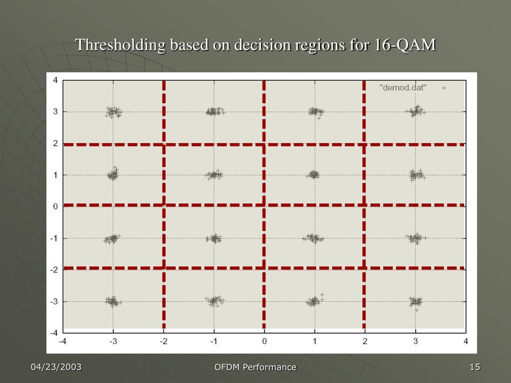 Thresholding based on decision regions for 16-QAM