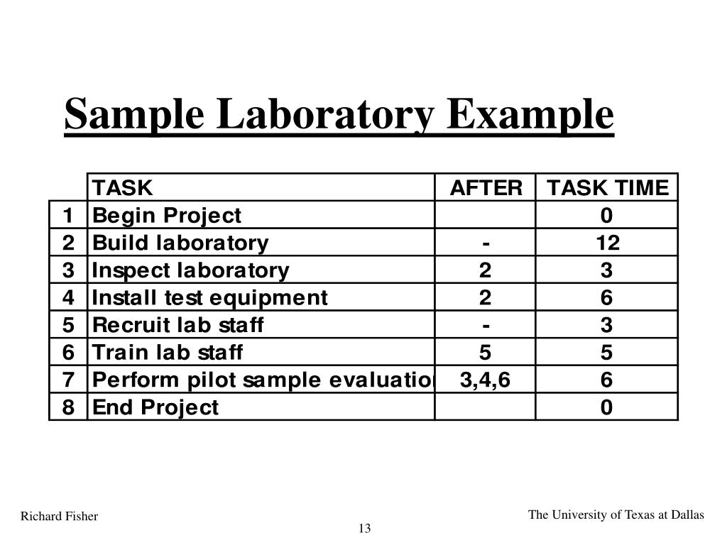 Sample Laboratory Example