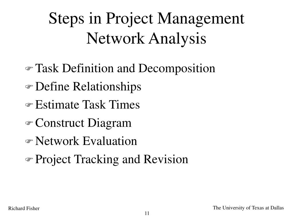 Steps in Project Management