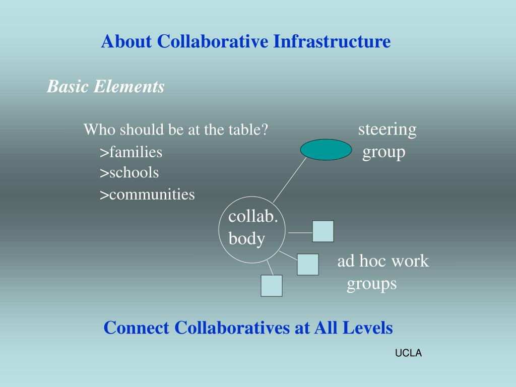 About Collaborative Infrastructure