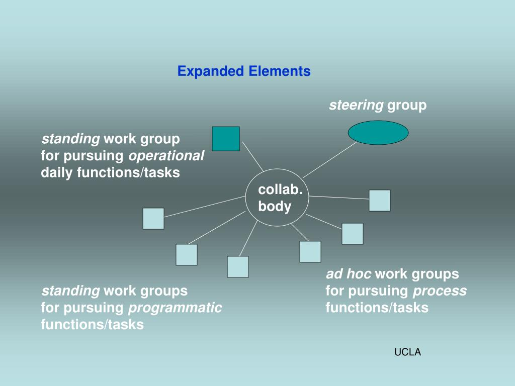 Expanded Elements
