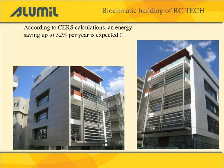 Bioclimatic building of