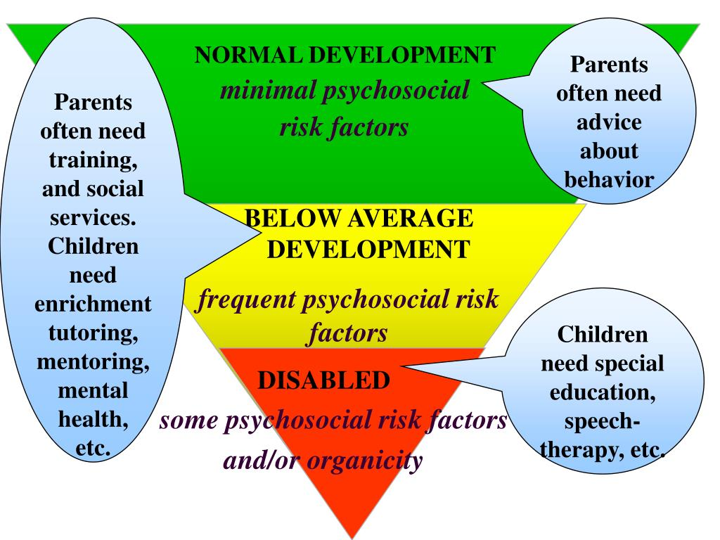 Parents often need training, and social services.