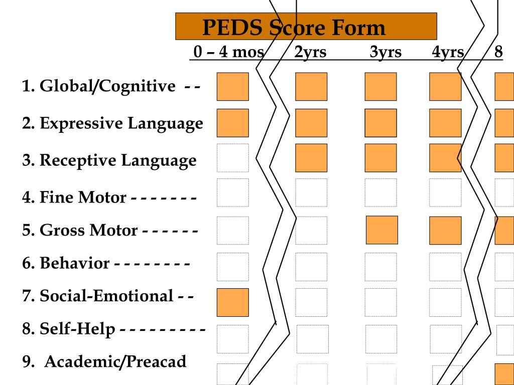 PEDS Score Form