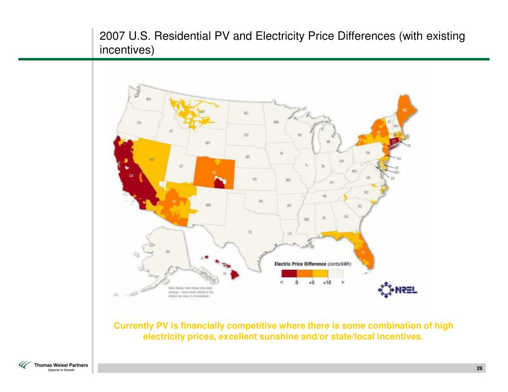 2007 U.S. Residential PV and Electricity Price Differences (with existing incentives)