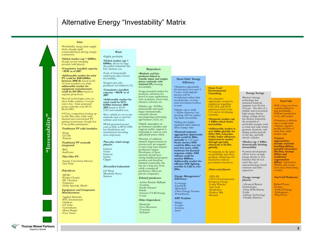 "Alternative Energy ""Investability"" Matrix"