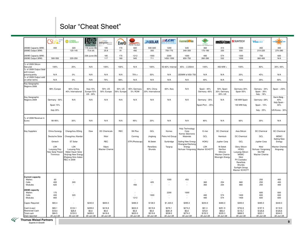 "Solar ""Cheat Sheet"""