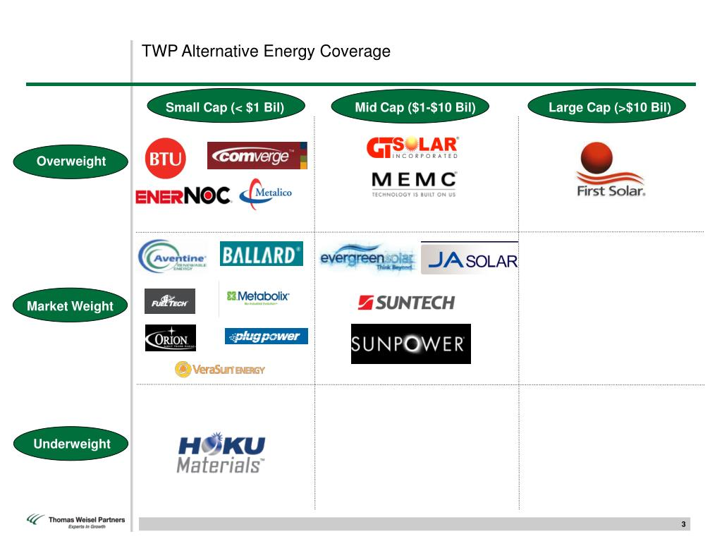 TWP Alternative Energy Coverage