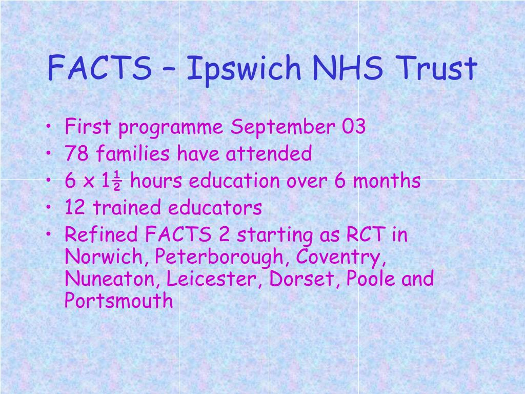 FACTS – Ipswich NHS Trust