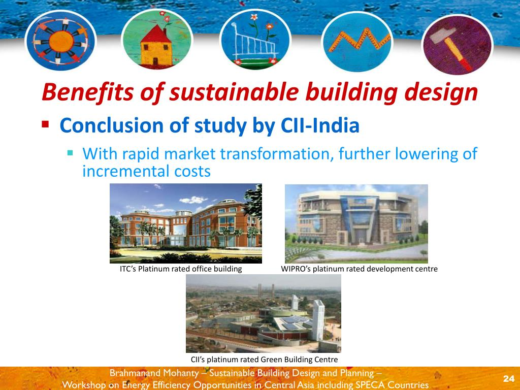 Conclusion of study by CII-India