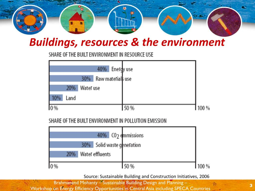 Buildings, resources & the environment