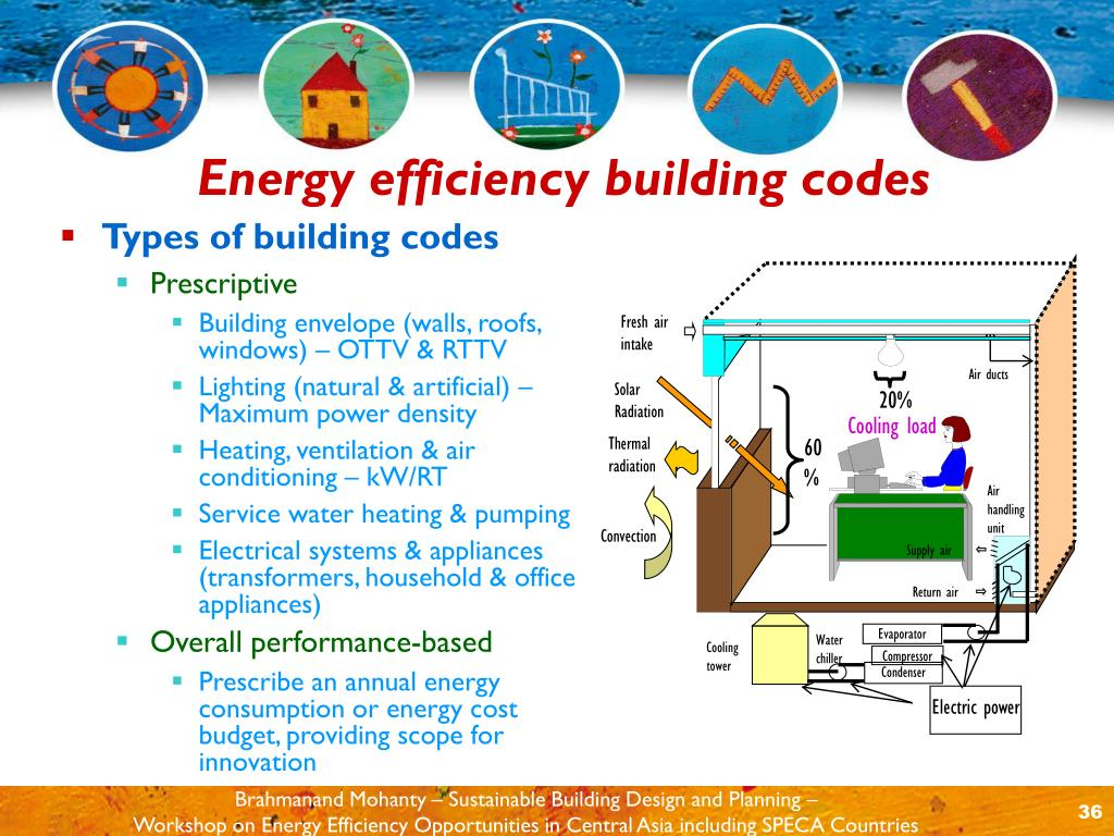 Types of building codes