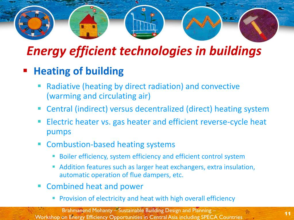 Heating of building