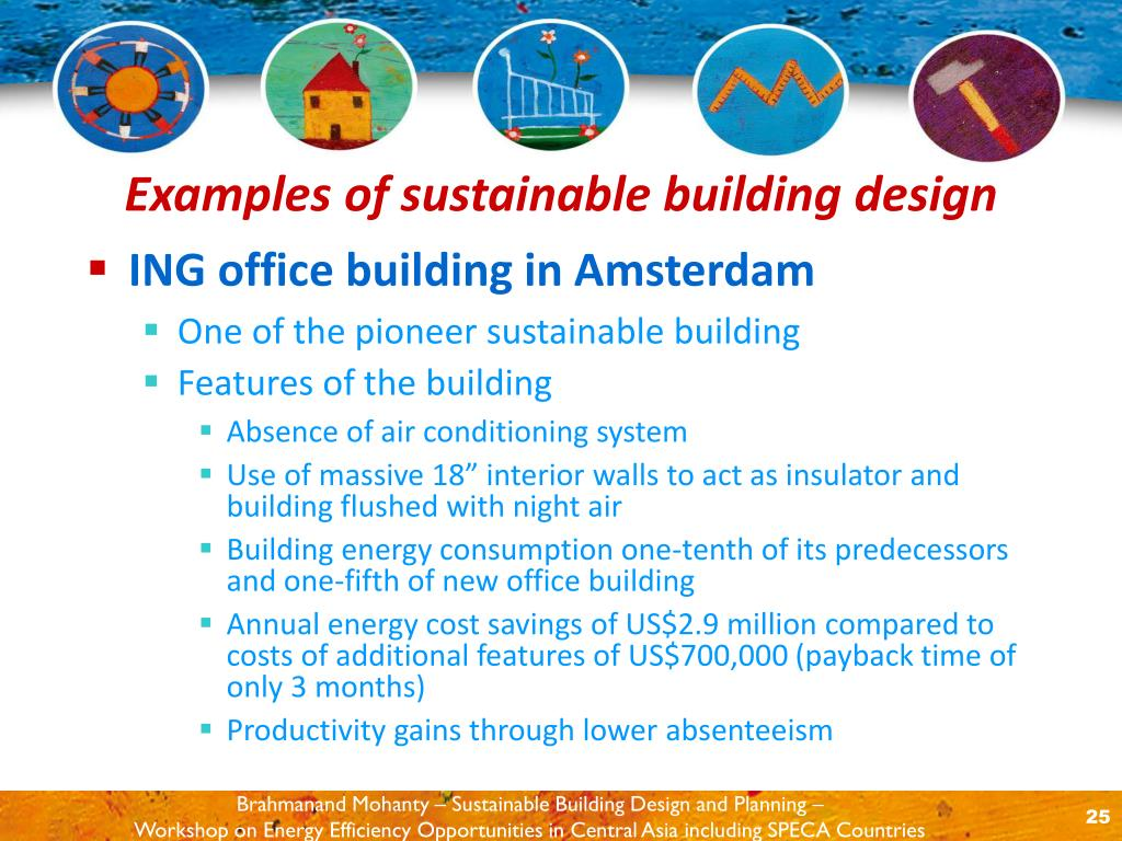 ING office building in Amsterdam