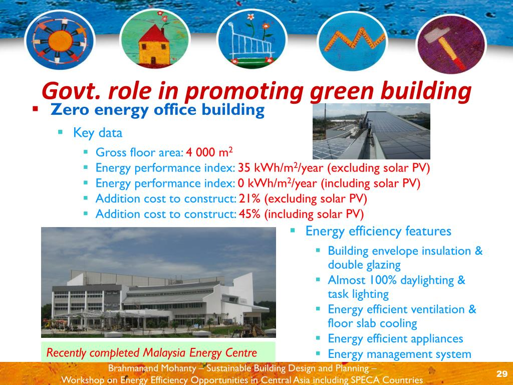 Zero energy office building