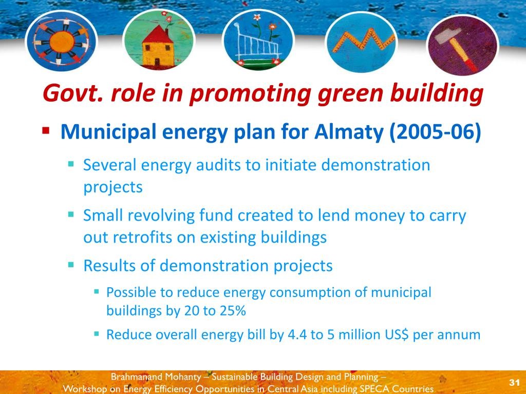 Municipal energy plan for Almaty (2005-06)