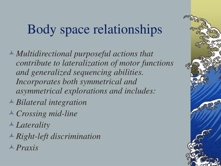 Body space relationships