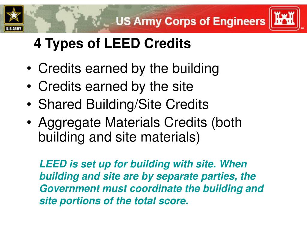 4 Types of LEED Credits