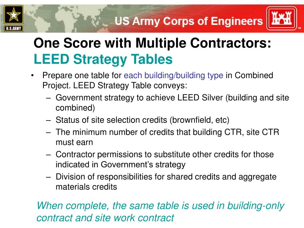 One Score with Multiple Contractors: