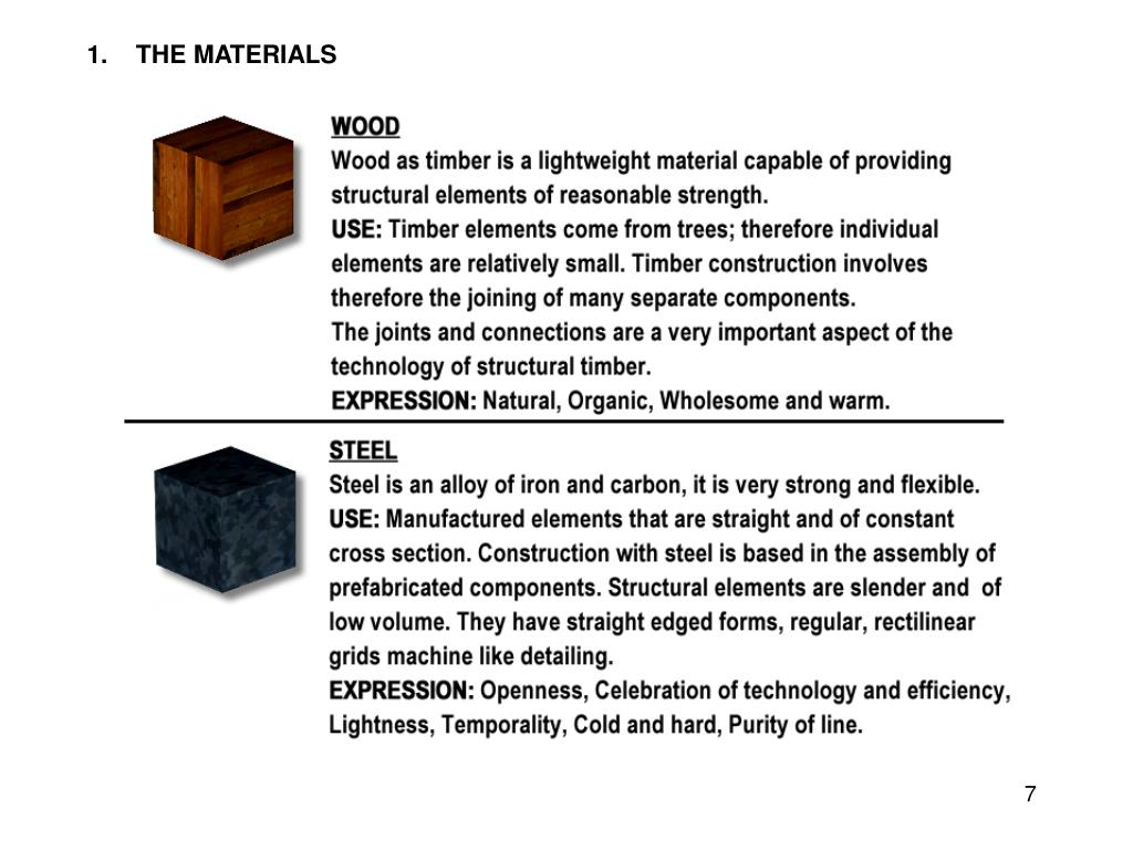 1.    THE MATERIALS