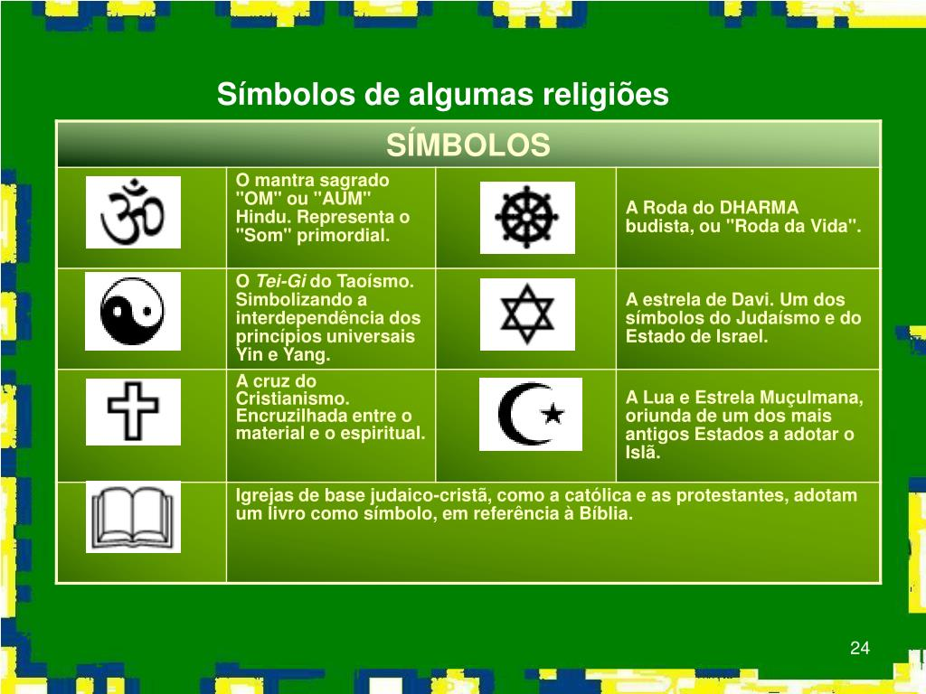 Símbolos de algumas religiões