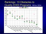 rankings 13 obstacles to quality ehdi programs white 2004